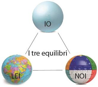 le tre sfere